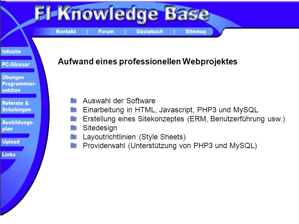 Aufwand eines professionellen Webprojektes Auswahl der Software Einarbeitung in HTML, Javascript, PHP3 und MySQL Erstellung eines Sitekonzeptes (ERM,