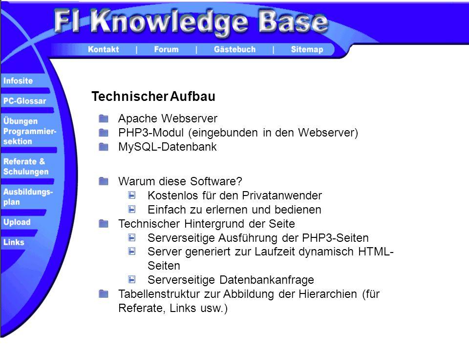 Technischer Aufbau Apache Webserver PHP3-Modul (eingebunden in den Webserver) MySQL-Datenbank Warum diese Software? Kostenlos für den Privatanwender E