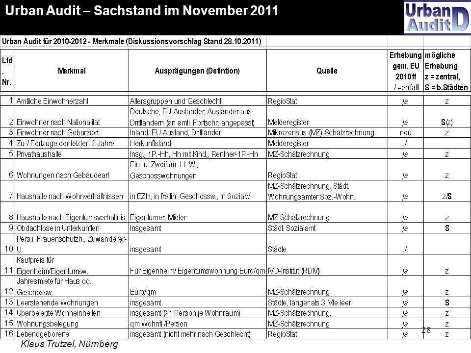 28 Urban Audit – Sachstand im November 2011 Klaus Trutzel, Nürnberg