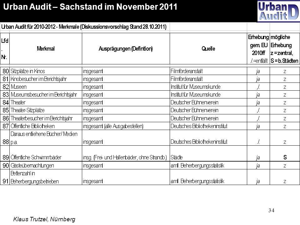 34 Urban Audit – Sachstand im November 2011 Klaus Trutzel, Nürnberg