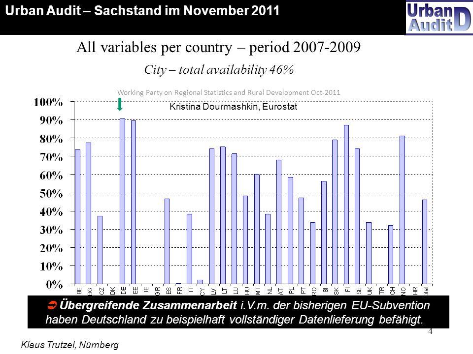 25 Urban Audit – Sachstand im November 2011 Klaus Trutzel, Nürnberg TooLS-Indikatoren Graphiken Beschäftigung 2007-09