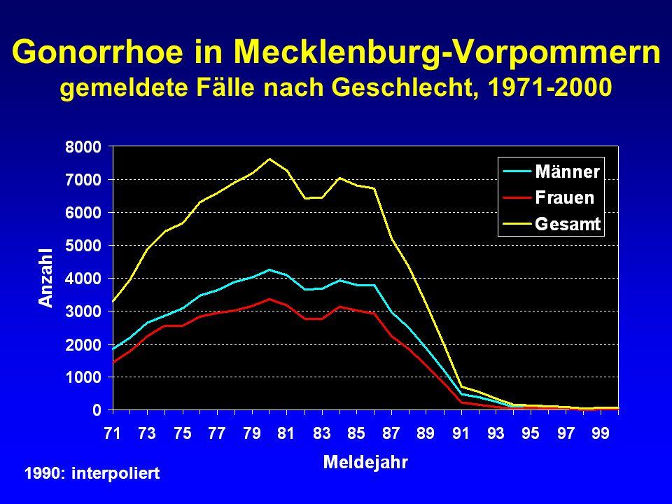 Gonorrhoe in Mecklenburg-Vorpommern gemeldete Fälle nach Geschlecht, 1971-2000 1990: interpoliert