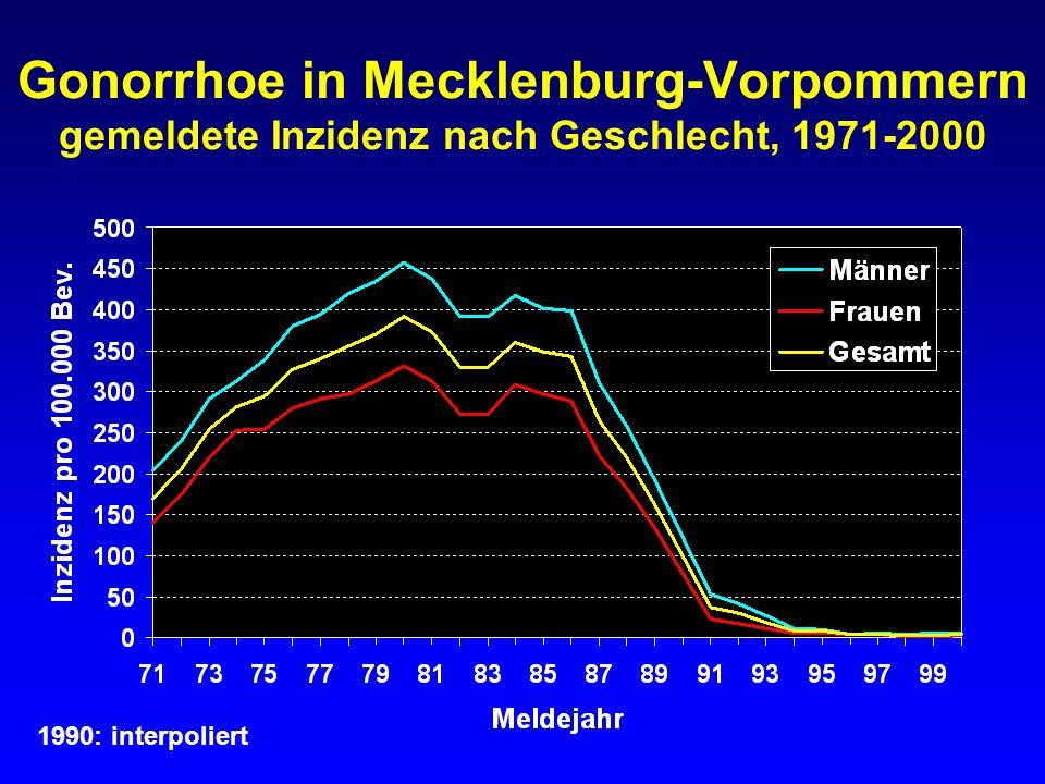 Gonorrhoe in Mecklenburg-Vorpommern gemeldete Inzidenz nach Geschlecht, 1971-2000 1990: interpoliert