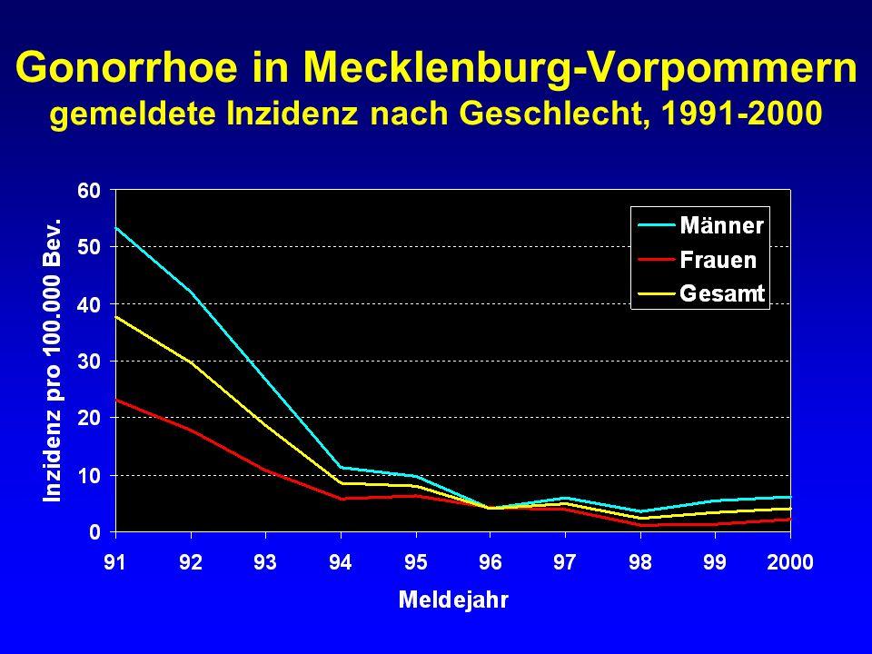 Gonorrhoe in Mecklenburg-Vorpommern gemeldete Inzidenz nach Geschlecht, 1991-2000
