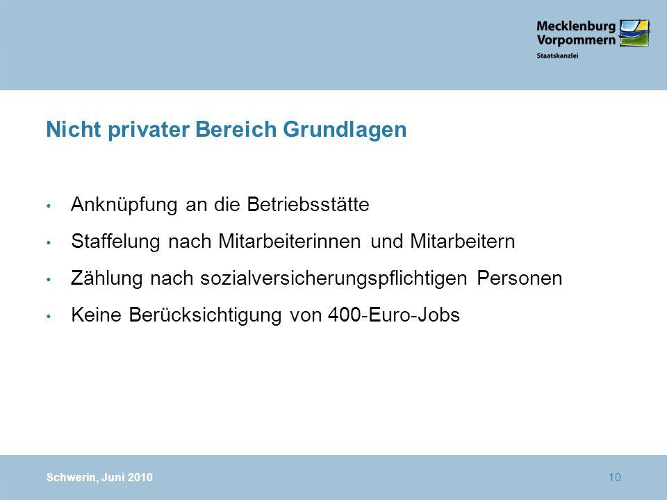 Nicht privater Bereich Grundlagen Anknüpfung an die Betriebsstätte Staffelung nach Mitarbeiterinnen und Mitarbeitern Zählung nach sozialversicherungspflichtigen Personen Keine Berücksichtigung von 400-Euro-Jobs Schwerin, Juni 201010