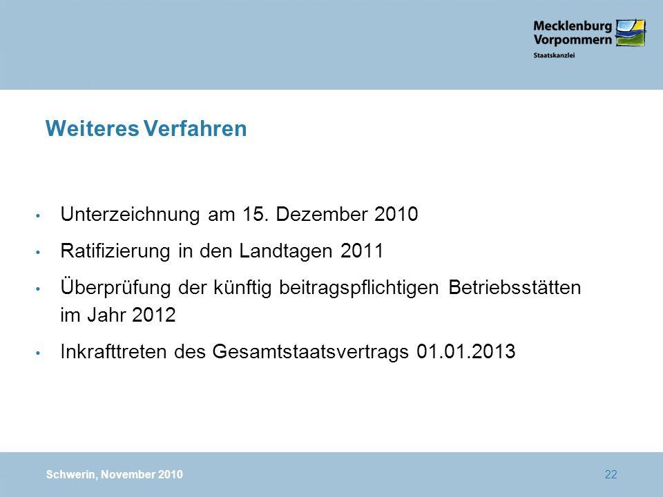 Weiteres Verfahren Unterzeichnung am 15. Dezember 2010 Ratifizierung in den Landtagen 2011 Überprüfung der künftig beitragspflichtigen Betriebsstätten