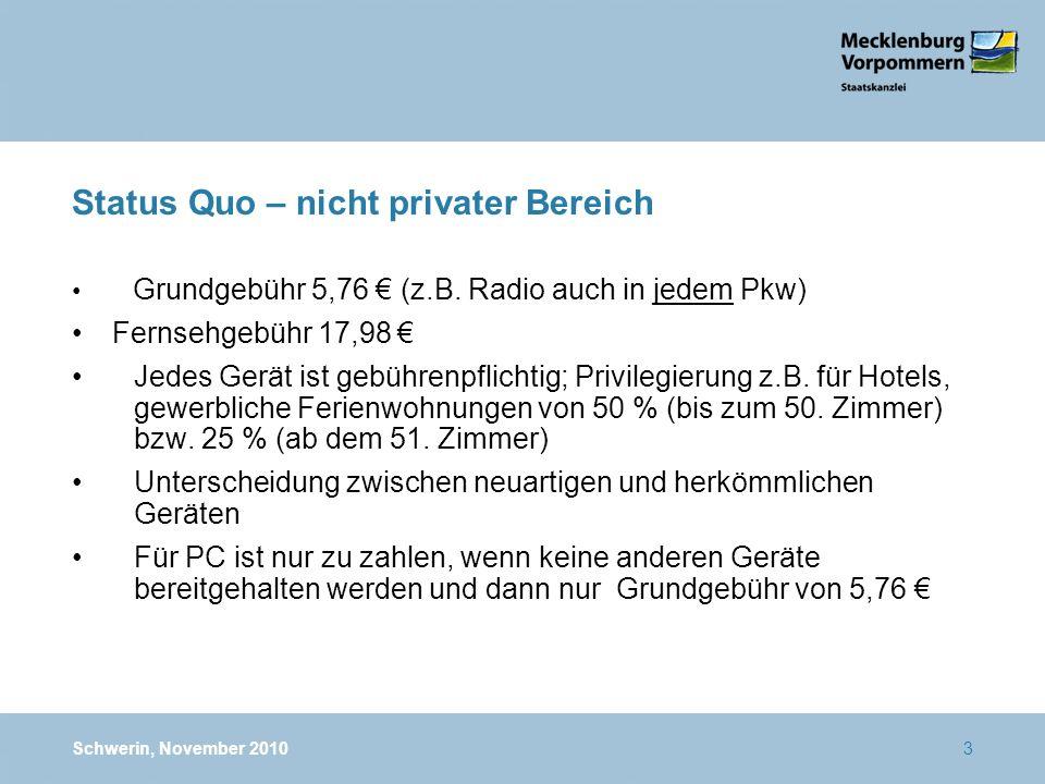 Status Quo – nicht privater Bereich Grundgebühr 5,76 (z.B. Radio auch in jedem Pkw) Fernsehgebühr 17,98 Jedes Gerät ist gebührenpflichtig; Privilegier