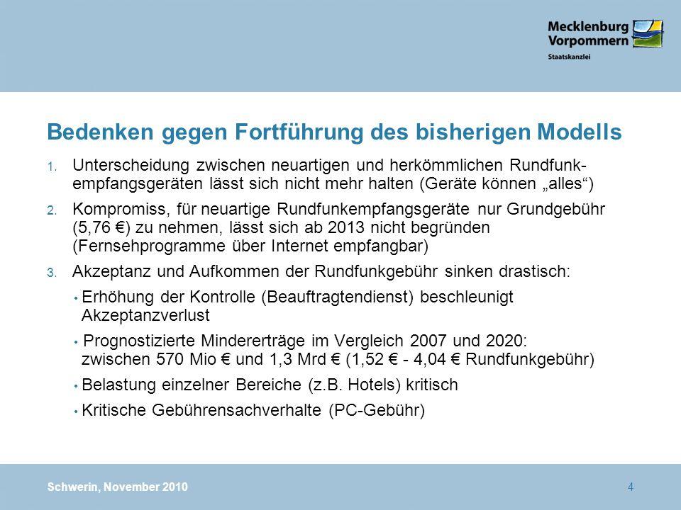 5 Beschluss der Ministerpräsidenten Oktober 2008 Modifizierte Rundfunkgebühr und geräteunabhängiges Modell sollen soweit konkretisiert werden, dass auf der Jahreskonferenz 2009 eine Entscheidung über das künftige Finanzierungsmodell getroffen werden kann.