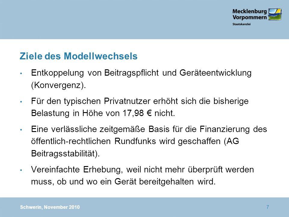 Ziele des Modellwechsels Entkoppelung von Beitragspflicht und Geräteentwicklung (Konvergenz). Für den typischen Privatnutzer erhöht sich die bisherige