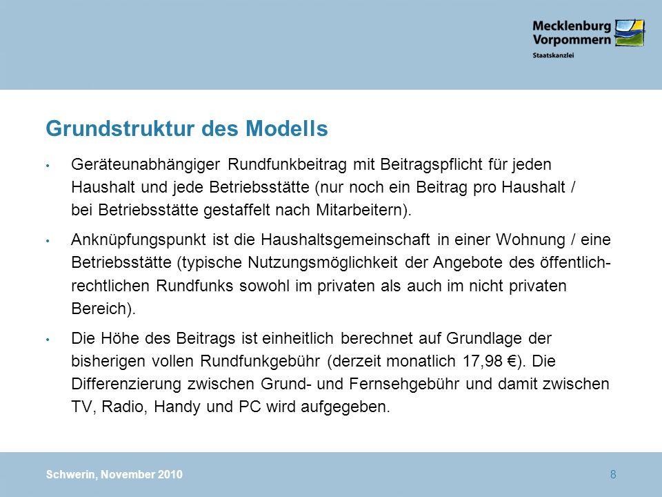 Grundstruktur des Modells Geräteunabhängiger Rundfunkbeitrag mit Beitragspflicht für jeden Haushalt und jede Betriebsstätte (nur noch ein Beitrag pro
