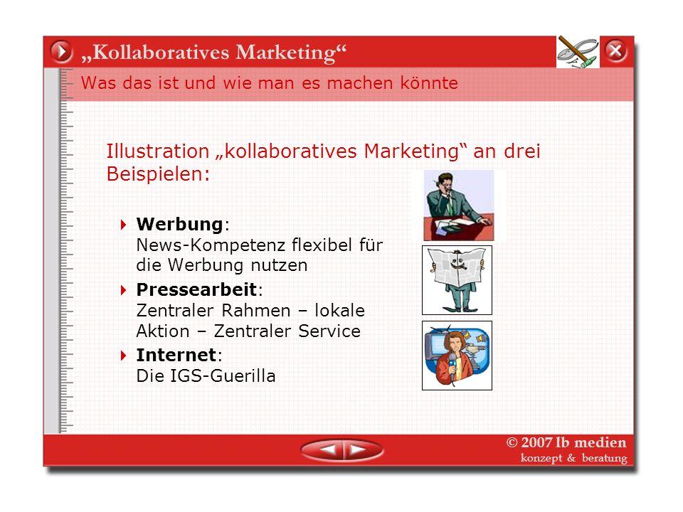 © 2007 lb medien konzept & beratung Kollaboratives Marketing Was das ist und wie man es machen könnte Die Wunschliste der langfristig machbaren Instru