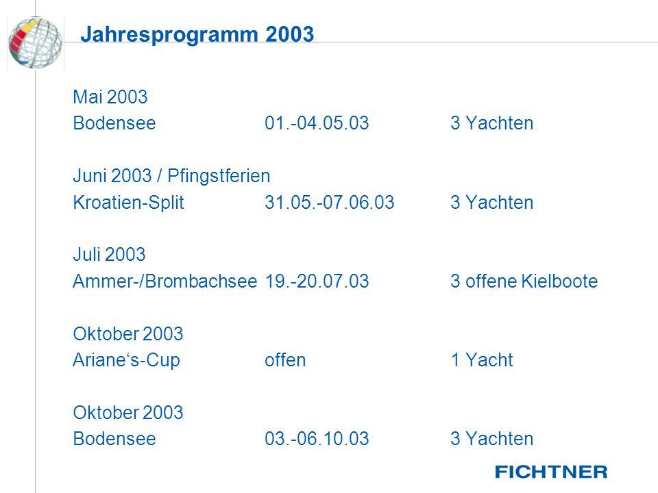 Jahresprogramm 2003 Mai 2003 Bodensee01.-04.05.033 Yachten Juni 2003 / Pfingstferien Kroatien-Split31.05.-07.06.033 Yachten Juli 2003 Ammer-/Brombachs