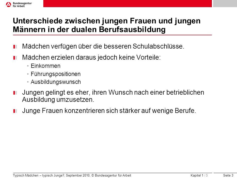 Seite 4 In Mecklenburg-Vorpommern konzentrieren sich 48,8 Prozent aller Bewerberinnen auf 10 Berufe Typisch Mädchen – typisch Junge?, September 2010, © Bundesagentur für Arbeit