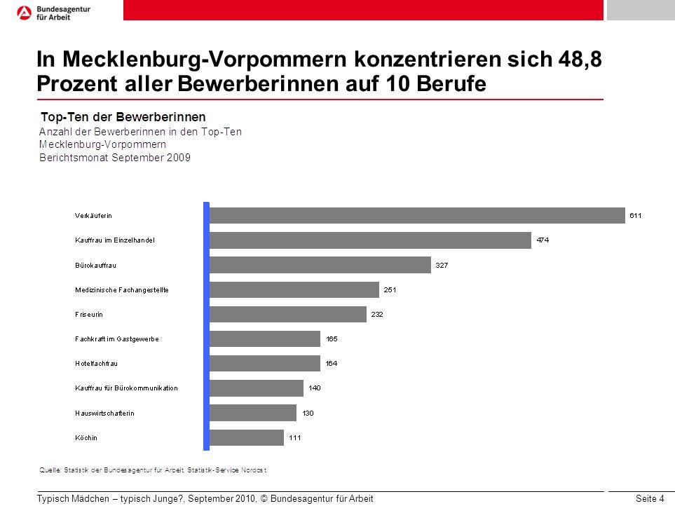 Seite 5 In Mecklenburg-Vorpommern konzentrieren sich 35,2 Prozent aller Bewerber auf 10 Berufe Typisch Mädchen – typisch Junge?, September 2010, © Bundesagentur für Arbeit