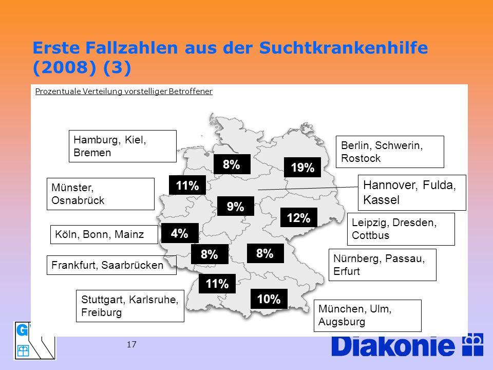 17 Prozentuale Verteilung vorstelliger Betroffener 12% 19% 8% 9% 11% 4% 8% 11% 10% 8% Leipzig, Dresden, Cottbus Berlin, Schwerin, Rostock Hamburg, Kie