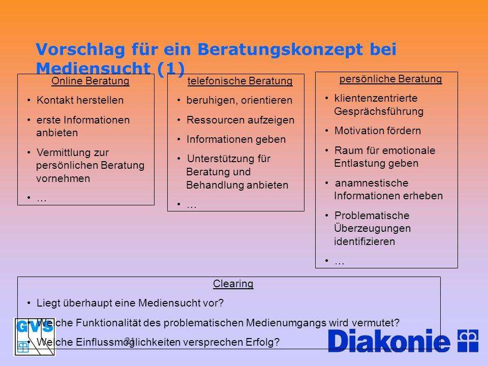 21 Vorschlag für ein Beratungskonzept bei Mediensucht (1) Online Beratung Kontakt herstellen erste Informationen anbieten Vermittlung zur persönlichen