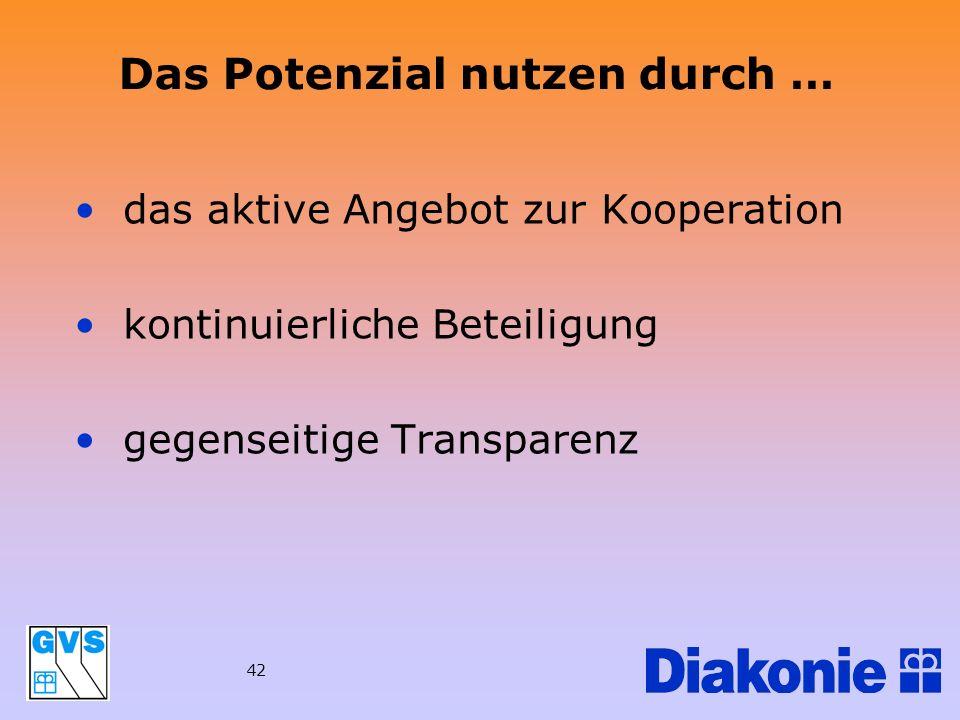42 das aktive Angebot zur Kooperation kontinuierliche Beteiligung gegenseitige Transparenz Das Potenzial nutzen durch …