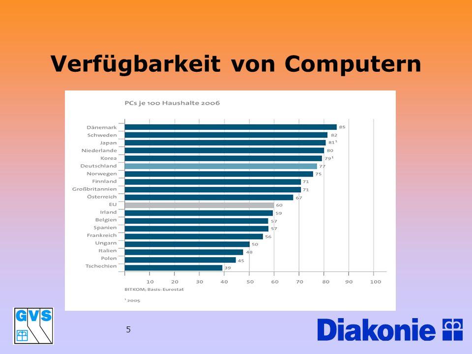5 Verfügbarkeit von Computern