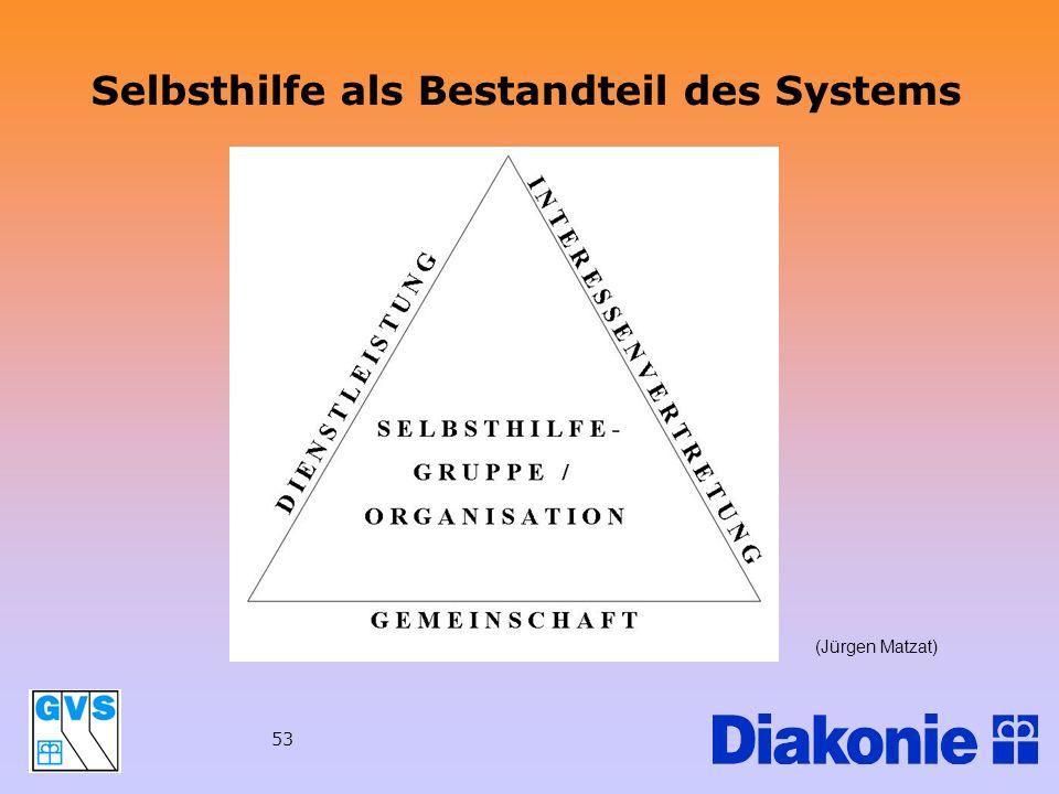 53 Selbsthilfe als Bestandteil des Systems (Jürgen Matzat)