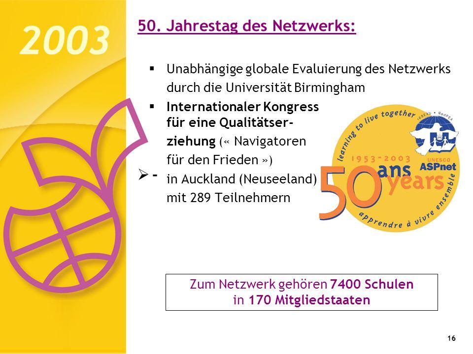 17 Annahme einer Strategie und eines Aktionsplans für die Jahre 2004-2009 Mehrere neue Projekte mit dem privaten Sektor (z.B.