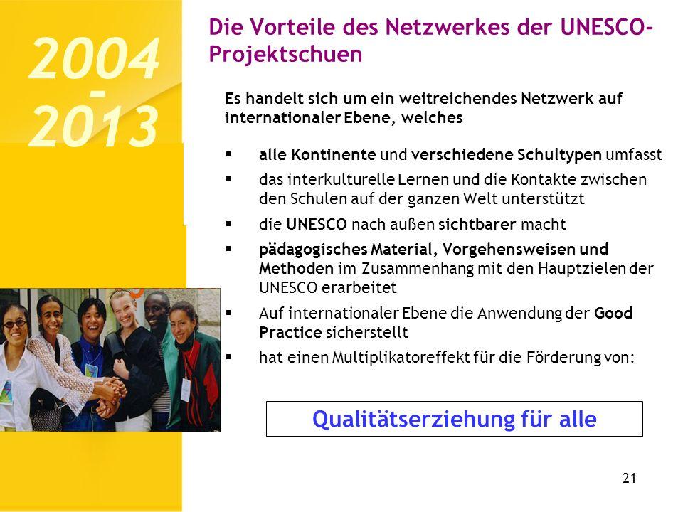Die Vorteile des Netzwerkes der UNESCO- Projektschuen 21 Es handelt sich um ein weitreichendes Netzwerk auf internationaler Ebene, welches alle Kontinente und verschiedene Schultypen umfasst das interkulturelle Lernen und die Kontakte zwischen den Schulen auf der ganzen Welt unterstützt die UNESCO nach außen sichtbarer macht pädagogisches Material, Vorgehensweisen und Methoden im Zusammenhang mit den Hauptzielen der UNESCO erarbeitet Auf internationaler Ebene die Anwendung der Good Practice sicherstellt hat einen Multiplikatoreffekt für die Förderung von: Qualitätserziehung für alle 2004 2013 -