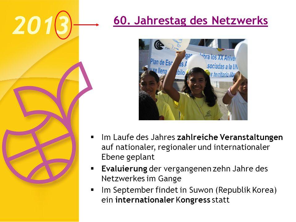 60. Jahrestag des Netzwerks 2013 Im Laufe des Jahres zahlreiche Veranstaltungen auf nationaler, regionaler und internationaler Ebene geplant Evaluieru