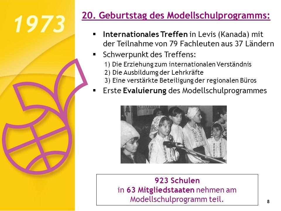 9 1974 : Die Annahme einer Empfehlung veranlasst immer mehr Mitgliedsstaaten, dem Modellschul- programm beizutreten und ihre Experimentier..Fähigkeit und Innovation durch den Ausbau des schulischen Unterrichts und der außerschulischen Aktivitäten zu erhöhen 1975 : der Umweltschultz wird zum vierten Hauptarbeitsthema 1976 : Das Netzwerk umfasst auch die Vorschulen 1974 1983 - Das dritte Jahrzehnt – Normalisierung und Evaluierung 1979 : zwei Hochschullehrer (Kanada und Tanzania) nehmen eine ausführliche Evaluierung des Modellschulprogramms vor, was zur Lancierung des ersten interregionalen Projekts über die Menschenrechte, Abrüstung und die neue Weltwirtschafts- ordnung führt