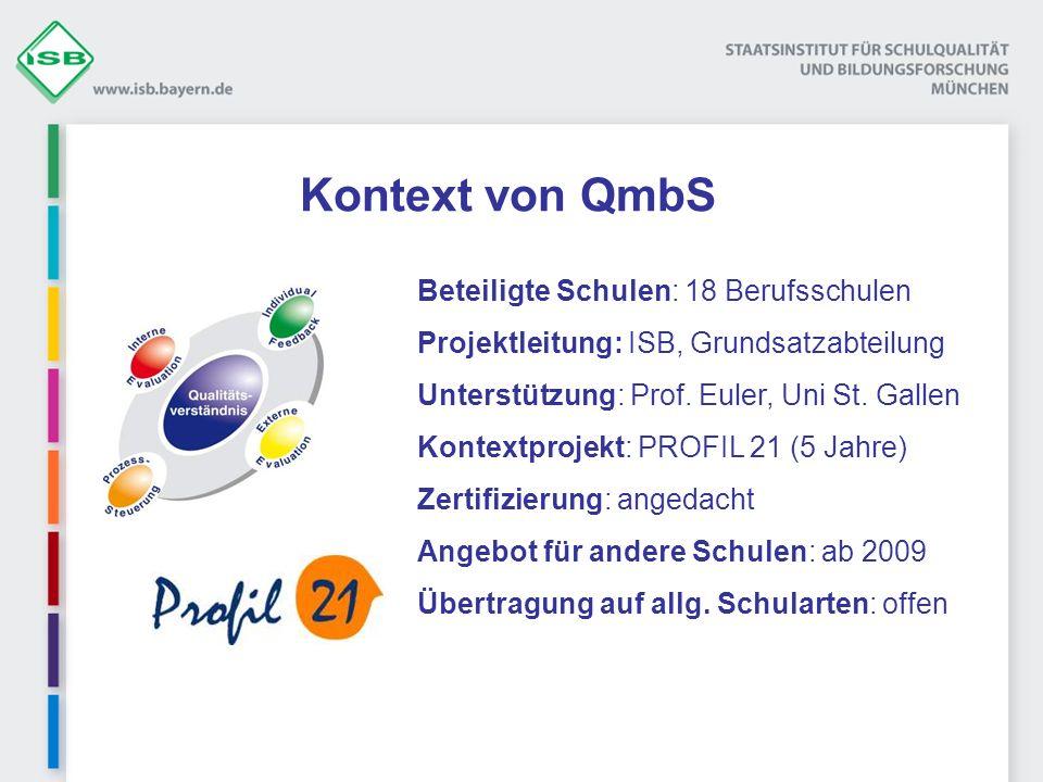 Kontext von QmbS Beteiligte Schulen: 18 Berufsschulen Projektleitung: ISB, Grundsatzabteilung Unterstützung: Prof. Euler, Uni St. Gallen Kontextprojek