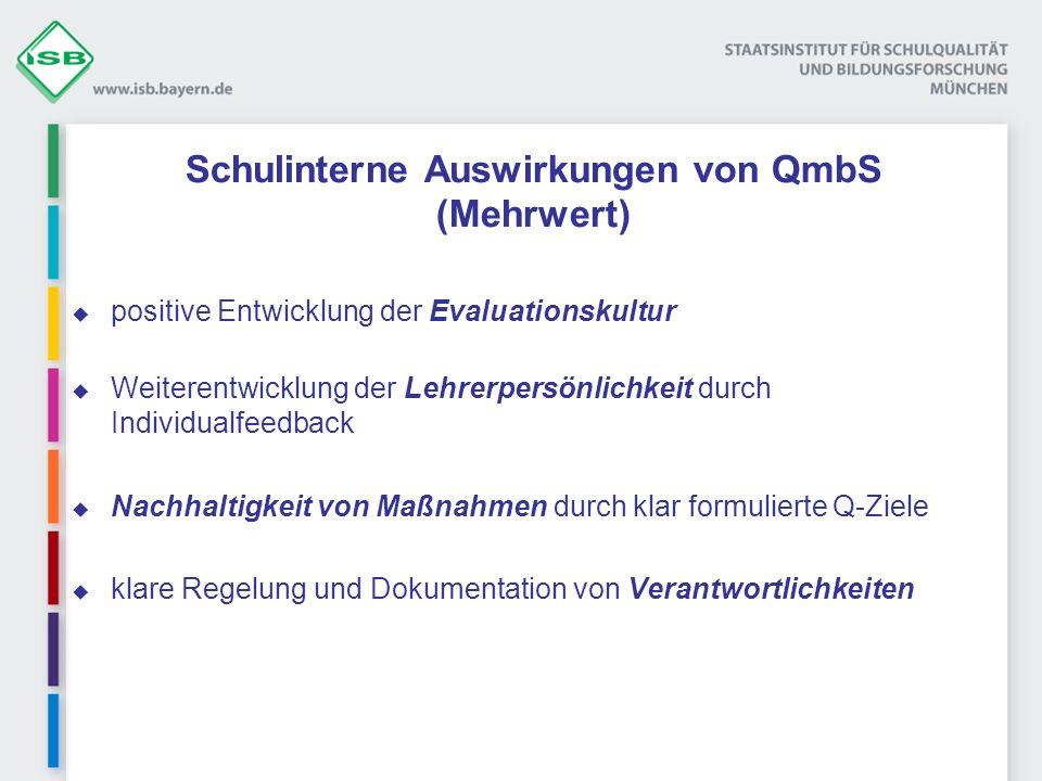 Schulinterne Auswirkungen von QmbS (Mehrwert) positive Entwicklung der Evaluationskultur Weiterentwicklung der Lehrerpersönlichkeit durch Individualfe