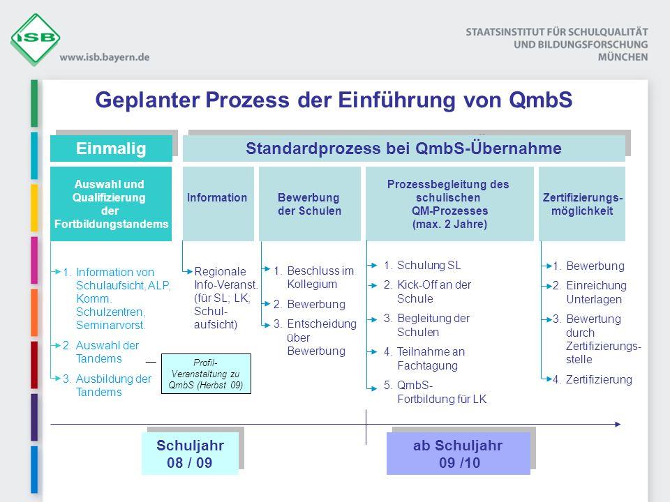Geplanter Prozess der Einführung von QmbS Schuljahr 08 / 09 ab Schuljahr 09 /10 Auswahl und Qualifizierung der Fortbildungstandems Einmalig 1.Informat