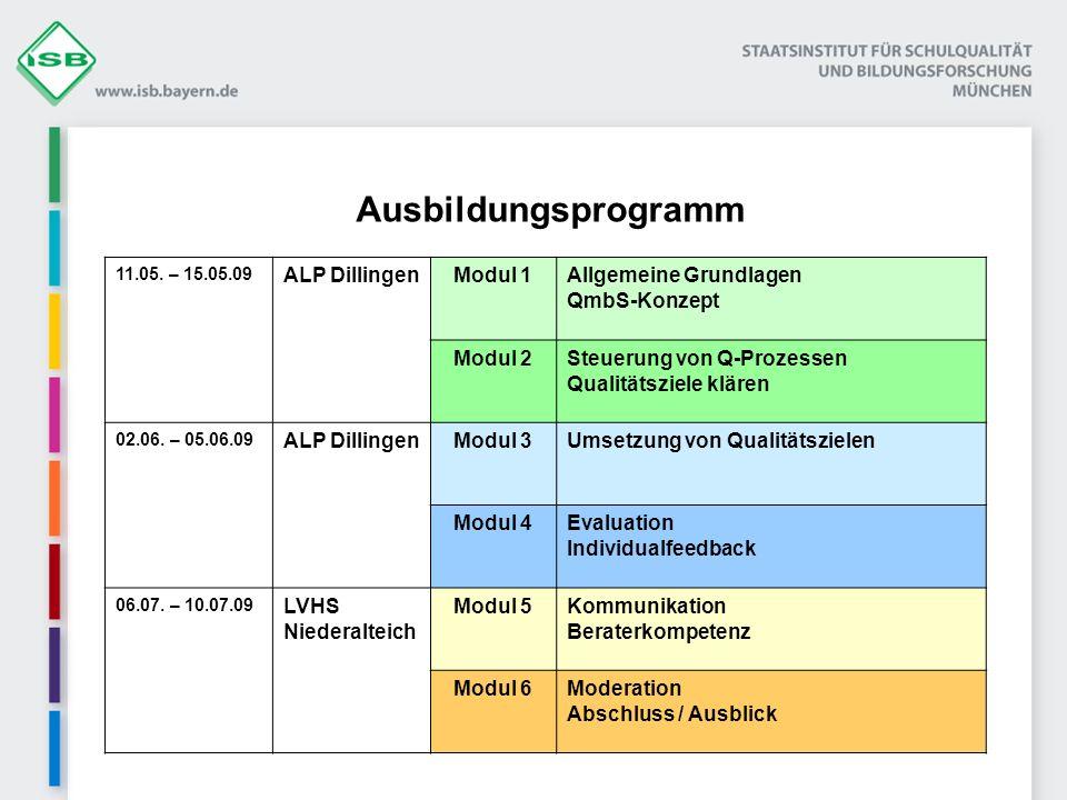 11.05. – 15.05.09 ALP DillingenModul 1Allgemeine Grundlagen QmbS-Konzept Modul 2Steuerung von Q-Prozessen Qualitätsziele klären 02.06. – 05.06.09 ALP