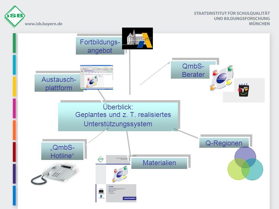 Überblick: Geplantes und z. T. realisiertes Unterstützungssystem Überblick: Geplantes und z. T. realisiertes Unterstützungssystem Q-Regionen QmbS- Ber