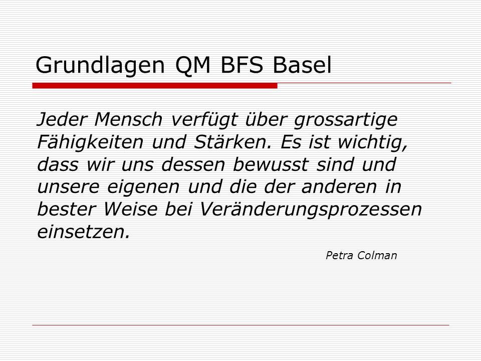 Grundlagen QM BFS Basel Jeder Mensch verfügt über grossartige Fähigkeiten und Stärken.
