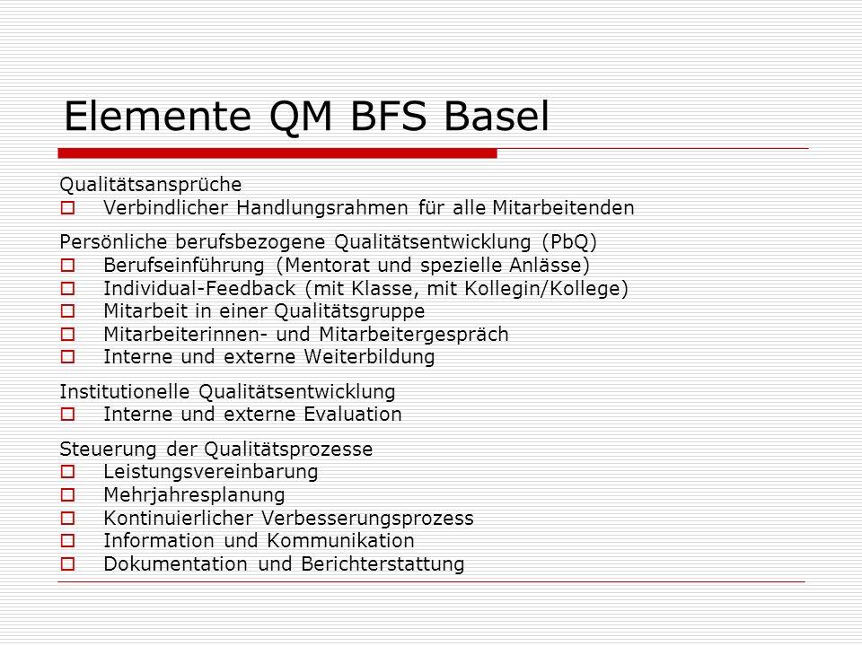 Elemente QM BFS Basel Qualitätsansprüche Verbindlicher Handlungsrahmen für alle Mitarbeitenden Persönliche berufsbezogene Qualitätsentwicklung (PbQ) Berufseinführung (Mentorat und spezielle Anlässe) Individual-Feedback (mit Klasse, mit Kollegin/Kollege) Mitarbeit in einer Qualitätsgruppe Mitarbeiterinnen- und Mitarbeitergespräch Interne und externe Weiterbildung Institutionelle Qualitätsentwicklung Interne und externe Evaluation Steuerung der Qualitätsprozesse Leistungsvereinbarung Mehrjahresplanung Kontinuierlicher Verbesserungsprozess Information und Kommunikation Dokumentation und Berichterstattung