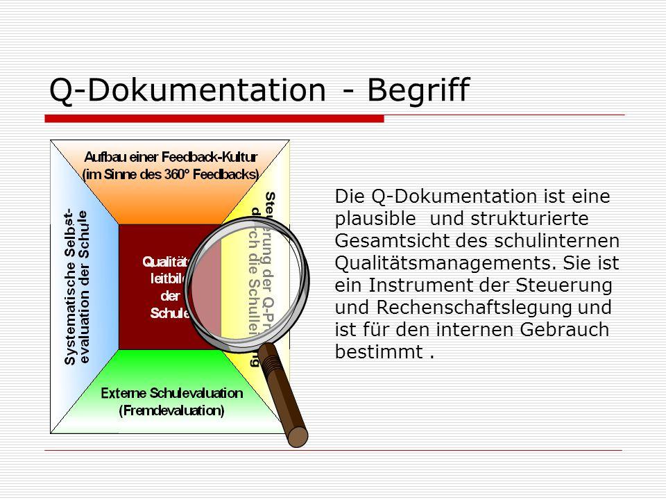 Q-Dokumentation - Begriff Die Q-Dokumentation ist eine plausible und strukturierte Gesamtsicht des schulinternen Qualitätsmanagements.
