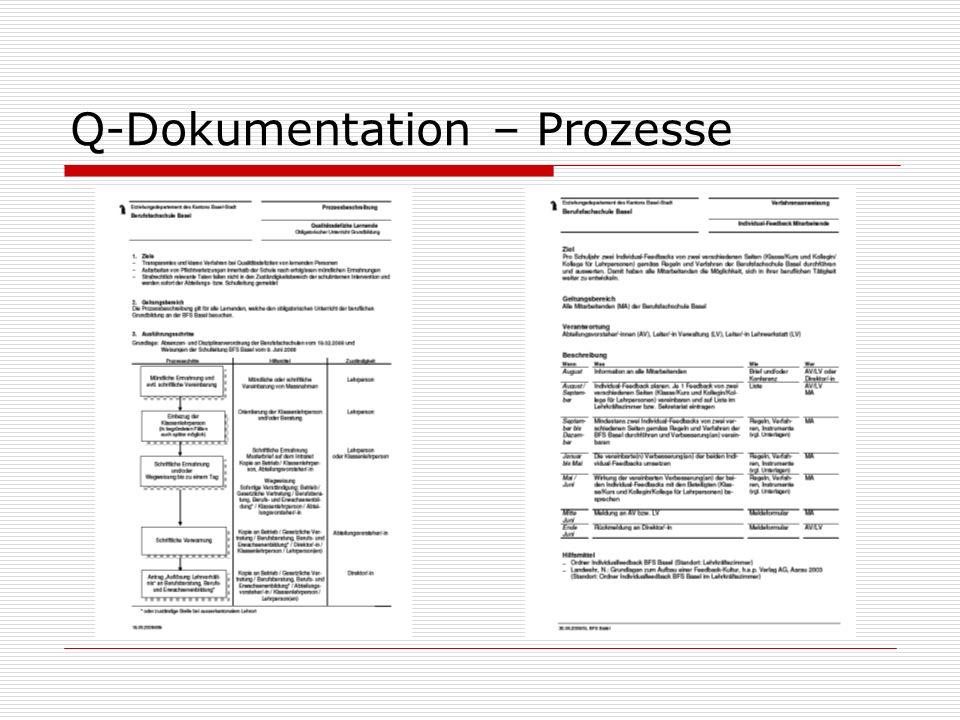 Q-Dokumentation – Prozesse