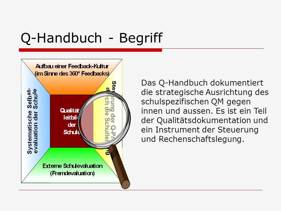 Q-Handbuch - Begriff Das Q-Handbuch dokumentiert die strategische Ausrichtung des schulspezifischen QM gegen innen und aussen.