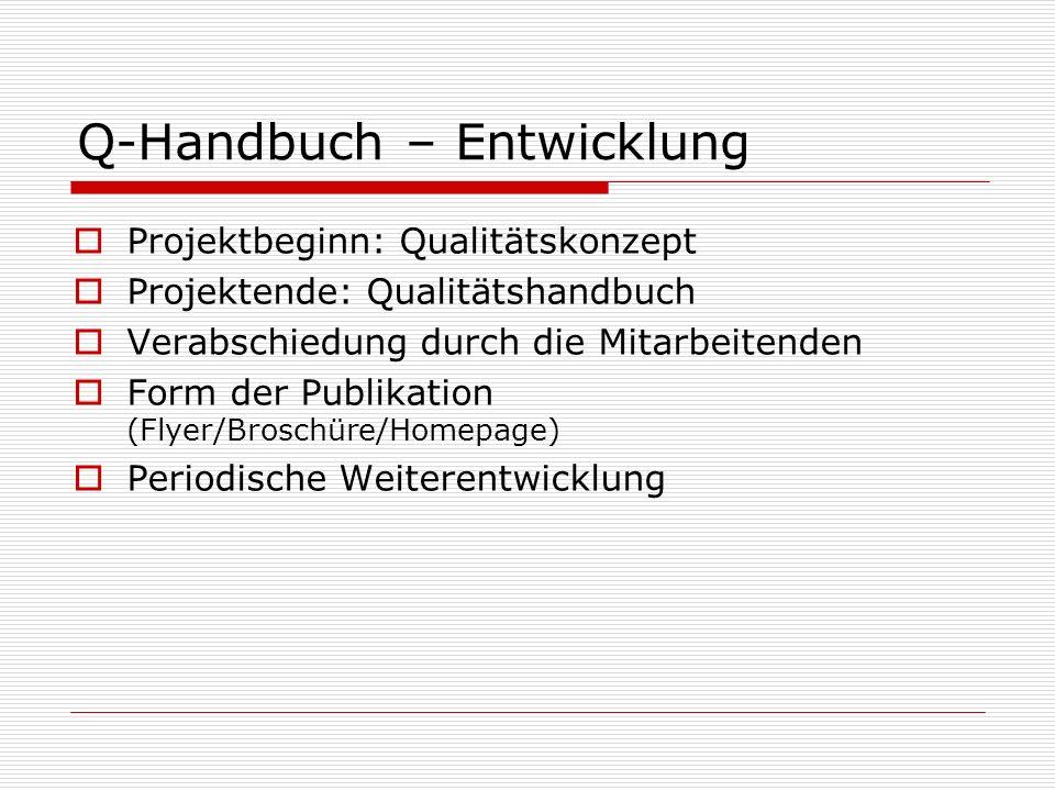 Q-Handbuch – Entwicklung Projektbeginn: Qualitätskonzept Projektende: Qualitätshandbuch Verabschiedung durch die Mitarbeitenden Form der Publikation (Flyer/Broschüre/Homepage) Periodische Weiterentwicklung