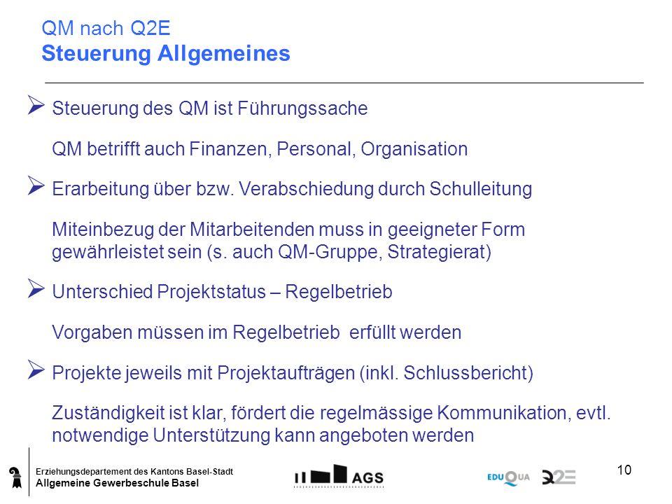 Erziehungsdepartement des Kantons Basel-Stadt Allgemeine Gewerbeschule Basel 10 Steuerung des QM ist Führungssache QM betrifft auch Finanzen, Personal