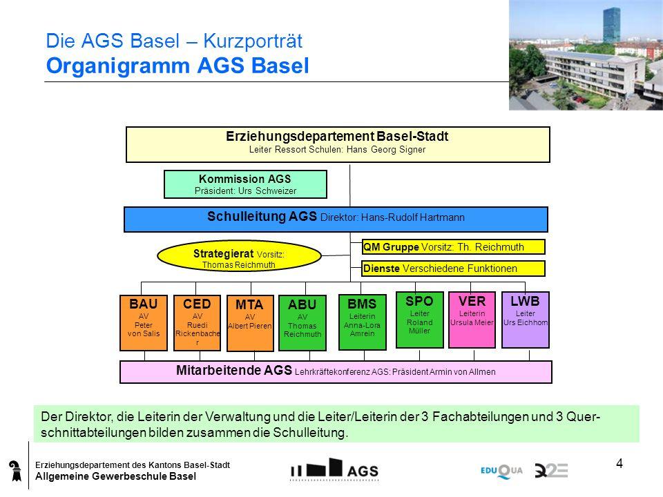 Erziehungsdepartement des Kantons Basel-Stadt Allgemeine Gewerbeschule Basel 4 Die AGS Basel – Kurzporträt Organigramm AGS Basel Der Direktor, die Lei