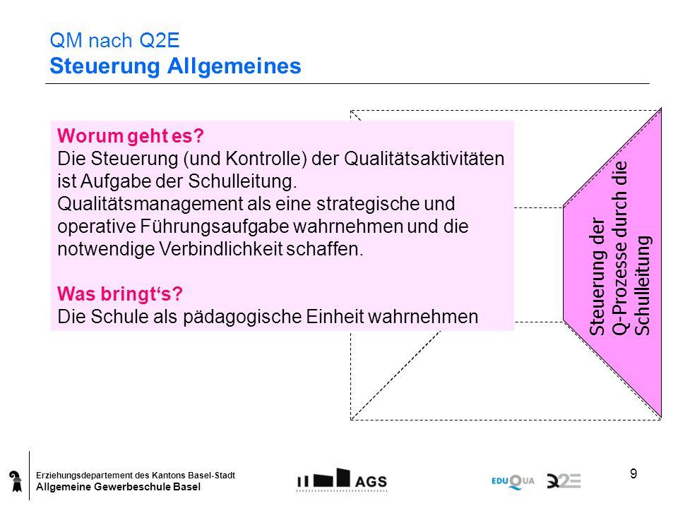 Erziehungsdepartement des Kantons Basel-Stadt Allgemeine Gewerbeschule Basel 9 QM nach Q2E Steuerung Allgemeines Steuerung der Q-Prozesse durch die Sc