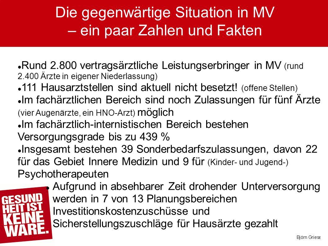 Rund 2.800 vertragsärztliche Leistungserbringer in MV (rund 2.400 Ärzte in eigener Niederlassung) 111 Hausarztstellen sind aktuell nicht besetzt.