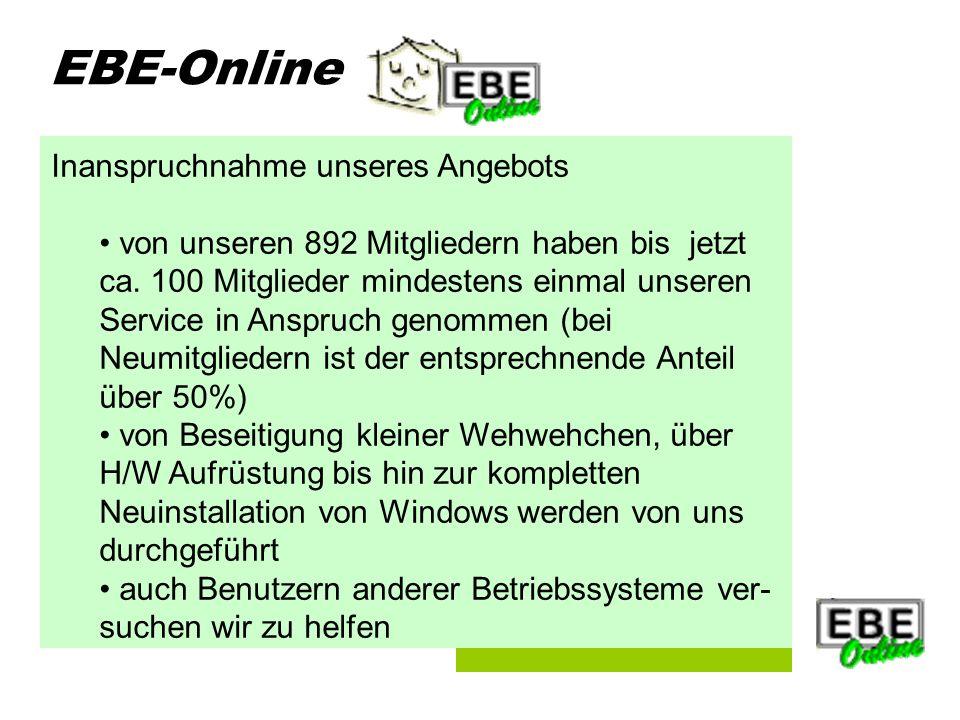 Folie 2 EBE-Online Inanspruchnahme unseres Angebots von unseren 892 Mitgliedern haben bis jetzt ca.
