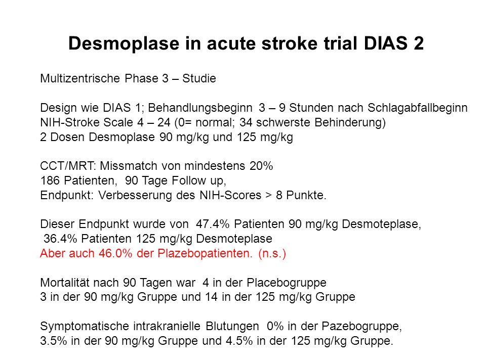 Desmoplase in acute stroke trial DIAS 2 Multizentrische Phase 3 – Studie Design wie DIAS 1; Behandlungsbeginn 3 – 9 Stunden nach Schlagabfallbeginn NIH-Stroke Scale 4 – 24 (0= normal; 34 schwerste Behinderung) 2 Dosen Desmoplase 90 mg/kg und 125 mg/kg CCT/MRT: Missmatch von mindestens 20% 186 Patienten, 90 Tage Follow up, Endpunkt: Verbesserung des NIH-Scores > 8 Punkte.