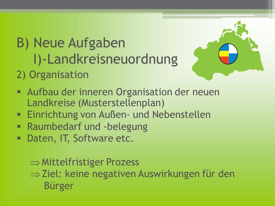 B) Neue Aufgaben I)-Landkreisneuordnung 2) Organisation Aufbau der inneren Organisation der neuen Landkreise (Musterstellenplan) Einrichtung von Außen