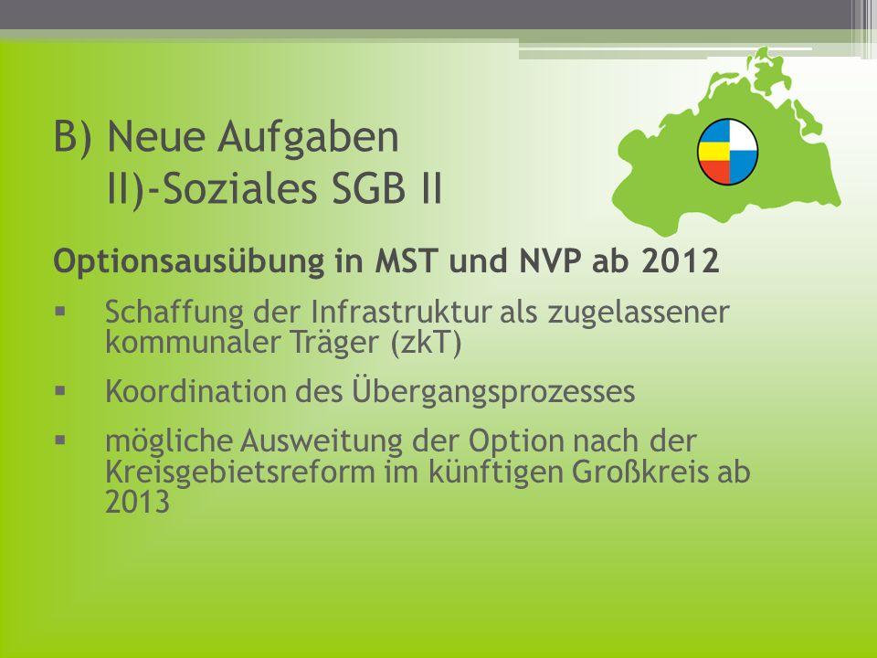 B) Neue Aufgaben II)-Soziales SGB II Optionsausübung in MST und NVP ab 2012 Schaffung der Infrastruktur als zugelassener kommunaler Träger (zkT) Koord