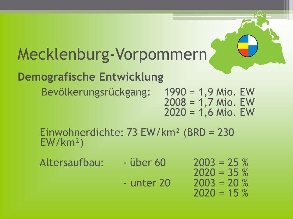 Mecklenburg-Vorpommern Demografische Entwicklung Bevölkerungsrückgang:1990 = 1,9 Mio. EW 2008 = 1,7 Mio. EW 2020 = 1,6 Mio. EW Einwohnerdichte: 73 EW/