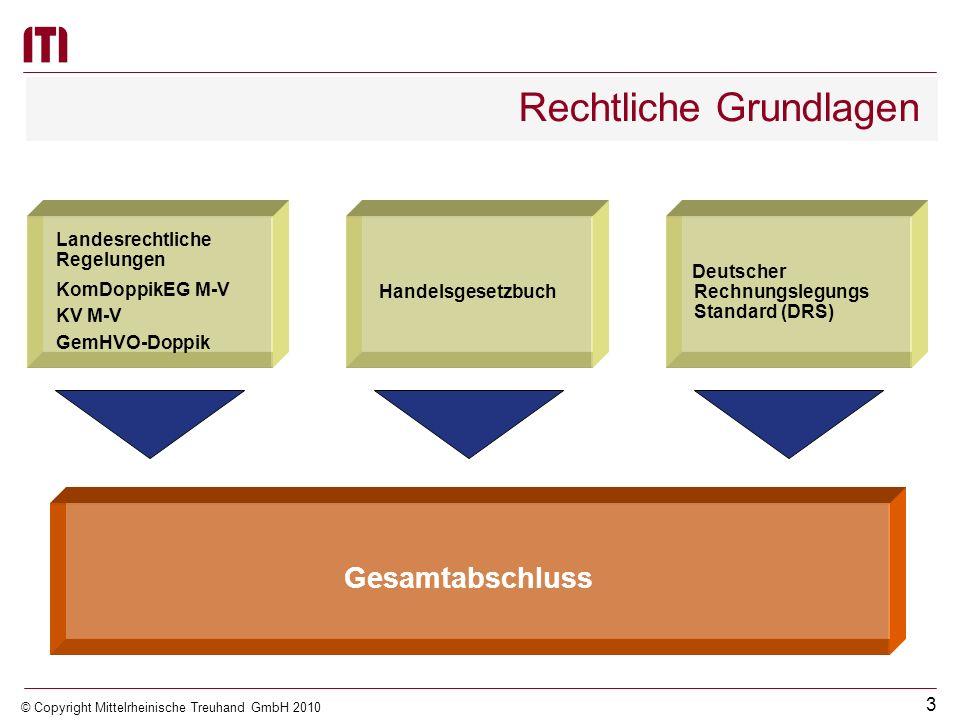 2 © Copyright Mittelrheinische Treuhand GmbH 2010 Rechtliche Grundlagen für die Erstellung eines Gesamtabschlusses
