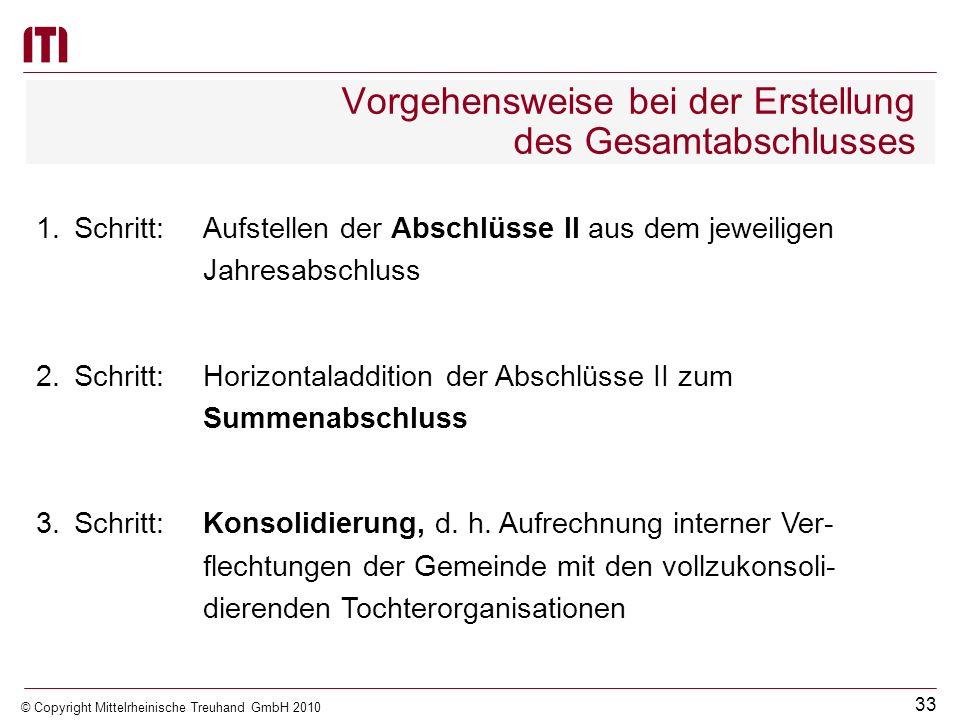 32 © Copyright Mittelrheinische Treuhand GmbH 2010 Einheitstheorie In der Einheitstheorie werden alle am Gesamtabschluss beteilig- ten Anteilseigner,