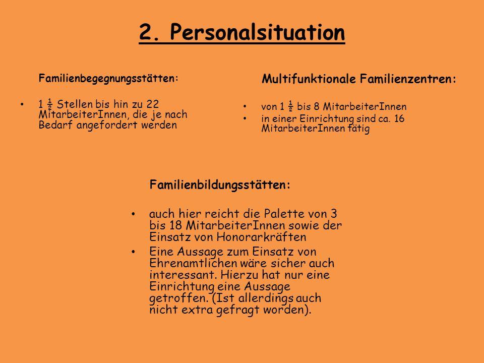 Ergebnisse: 1. Öffnungszeiten Familienbegegnungs-stätten: in der Regel Mo.